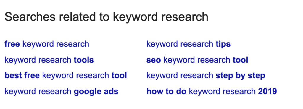 google SERP Searches related to keyword research section
